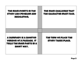 5th Grade Reading Common Core Review Question Cards