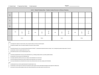 5th Grade Reading Data Binder Tracking Sheets by CCSS Standard
