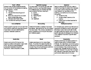 5th Grade Reading Extension Menu by Fit 4 Fifth Grade | TpT