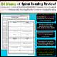 5th Grade Reading Homework | 5th Grade Reading Comprehension Passages