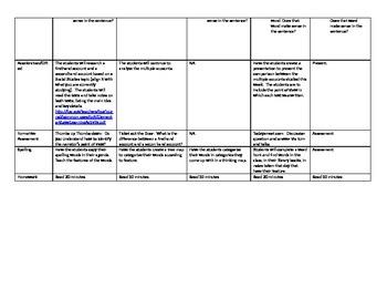 5th Grade Reading Lesson Plan 4 Day: RI6