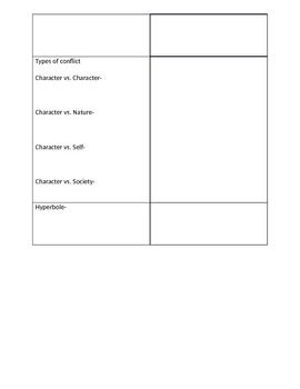 5th Grade Reading NWEA Review Packet