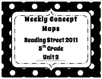 5th Grade Reading Street Concept Maps Unit 3 (Common Core