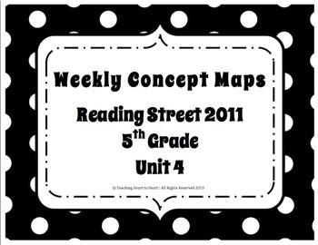 5th Grade Reading Street Concept Maps Unit 4 (Common Core Edition 2011)