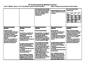 5th Grade Reading Street Unit 6 Week 1 Lesson Plan