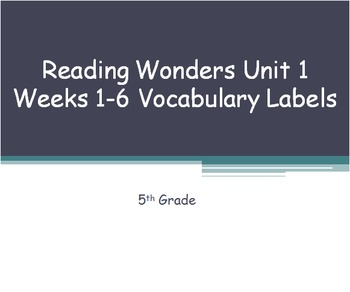 5th Grade Reading Wonders Common Core Vocabulary Word Labels Unit 1