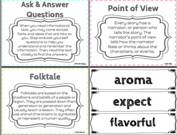 5th Grade Reading Wonders Focus Wall Unit 3