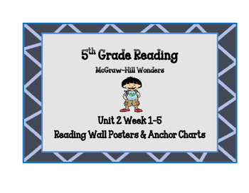 5th Grade Reading Wonders Wall Posters  for Unit 2