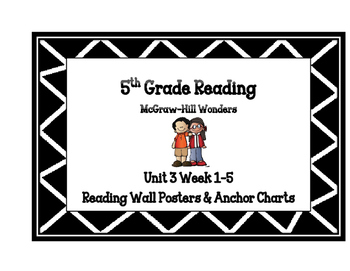 5th Grade Reading Wonders Wall Posters for Unit 3