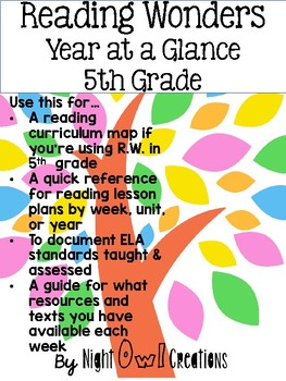 5th Grade Reading Wonders Yearly Lesson Plans