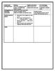 5th Grade ReadyGen ELA Lesson Plan Unit 1 Module A Lesson 2