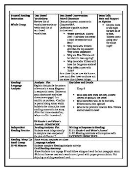 5th Grade ReadyGen ELA Lesson Plan Unit 1 Module A Lesson 4
