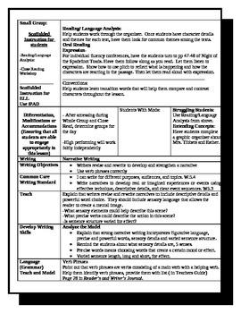 5th Grade ReadyGen Lesson Plan ELA Unit 1 Module A Lesson 14