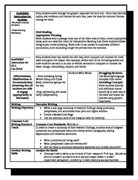 5th Grade ReadyGen Lesson Plan ELA Unit 1 Module A Lesson 18