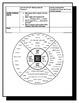 5th Grade ReadyGen Lesson Plan ELA Unit 1 Module A Lesson 7