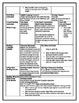5th Grade ReadyGen Lesson Plan ELA Unit 1 Module A Lesson 5