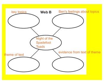 5th Grade ReadyGen Unit 1 Module A Lesson 18 for Smart Board