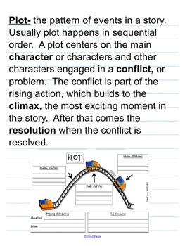 5th Grade ReadyGen Unit 1 Module A Lesson 4 for Smart Board