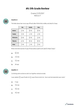 5th Grade Quiz: Adding and Subtracting Fractions