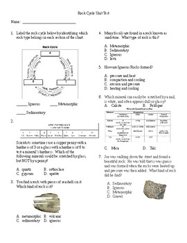 5th Grade Rock Cycle Unit Test