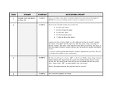 5th Grade SBAC Math Journal Prompts (Over 65 Prompts!)