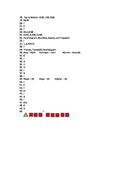 5th Grade SOL Answer sheet & Answer Key
