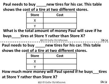 5th Grade SOL Math Questions