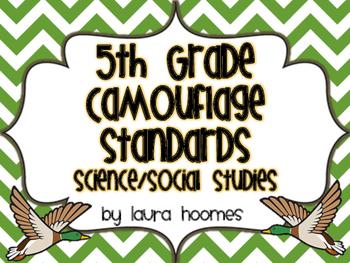 5th Grade SOUTH CAROLINA Camo Standards
