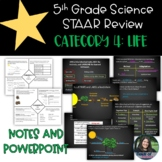 5th Grade Science STAAR Category 4 Review