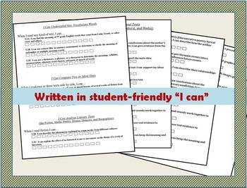 5th Grade STAAR Reading Checklist