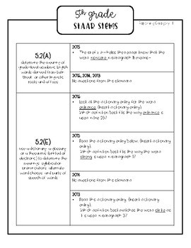 5th Grade STAAR Stems