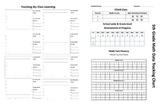 5th Grade STAAR Student Goal Setting & Assessment Tracker