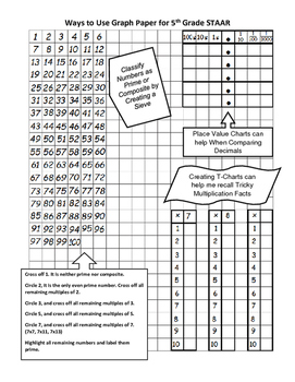 5th Grade STAAR--Using Graph Paper