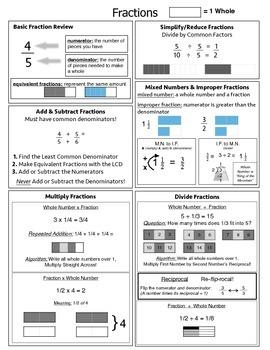 5th grade staar common core math study guide by emily beno tpt rh teacherspayteachers com 4th Grade STAAR Math Vocabulary 10th Grade Math