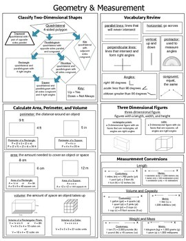 5th grade staar common core math study guide by emily beno tpt rh teacherspayteachers com STAAR 4th Grade Math Multiplication and Division 4th Grade STAAR Questions
