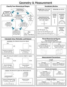 5th grade staar common core math study guide by emily beno tpt rh teacherspayteachers com 4th Grade STAAR Math Chart 4th Grade STAAR Math Vocabulary