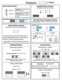 5th Grade STAAR/Common Core Math Study Guide