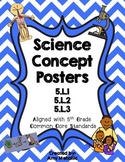 5th Grade Science Concept Posters 5.L.1 5.L.2 5.L.3 Geneti