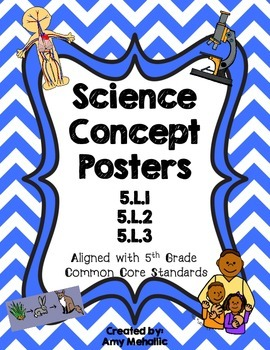 5th Grade Science Concept Posters 5.L.1 5.L.2 5.L.3 Geneti
