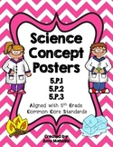 5th Grade Science Concept Posters 5.P.1 5.P.2 5.P.3 Force Motion Conservation
