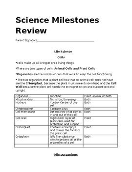 5th Grade Science End of Grade Assessment Comprehensive Review