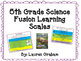 5th Grade Science Fusion Scales
