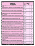 5th Grade Science Individual Learning Plan (ILP) for Measuring Up