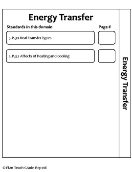 5th Grade Science Interactive Notebook Dividers/Table of Contents