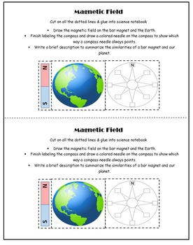 5th Grade Science: Interactive Notebook- Magnetic Field -Bar Magnet & Earth