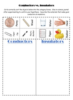 5th Grade Science: Interactive Notebook- Conductors & Insulators