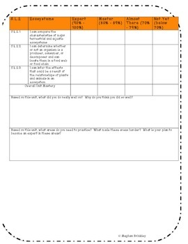 5th Grade Science Mastery and Standards Tracker
