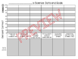 5th Grade Science Student Data Tracker and Goals (with Tex