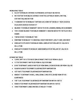 5th Grade Science Summaries (Cliff Notes)