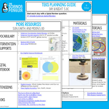 5th Grade Science TEKS Planning Guide: Our Solar System